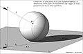 Ombra-punto-sfera.jpg