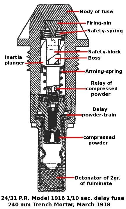 Peuch-Remondy 24 31 Mod 1916 Fuze