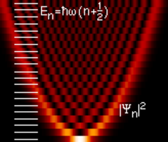 Quantum harmonic oscillator - Image: Q Harmonic Oscillator