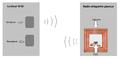 RFID Passif.png