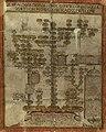 Radziviły. Радзівілы (1666).jpg