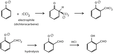 Reimer-Tiemann-reaction-mechanism.png