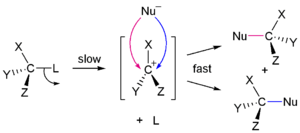 Nucleophilic substitution - SN1 reaction mechanism