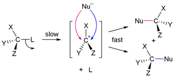 SN1 reaction mechanism.png