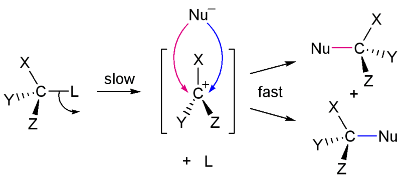 File:SN1 reaction mechanism.png - Wikipedia, the free encyclopedia