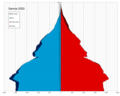 Samoa single age population pyramid 2020.png