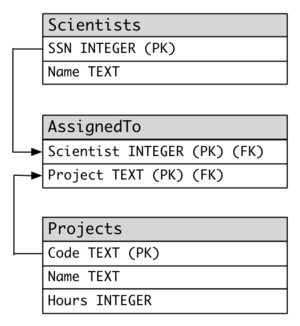 Scientists-schema.png