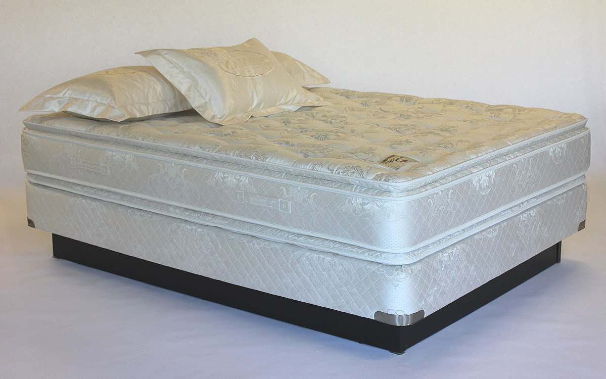 Mattress wikipedia for Average lifespan of a mattress