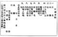 Showa0021 Dainifukuinshorei0001 yoshikidai1.png