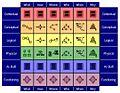 Simplified VA Zachman Framework.jpg