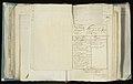Stamboek officieren AL Akersloot van Houten 09.jpg