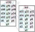Symmetries of enneacontahexagon.png