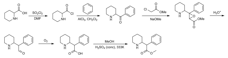 Methylphenidate - Wikiwand
