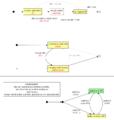 TPT modelled test case.png