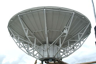 Transmission (telecommunications) - Antenna used for transmission of radio signals