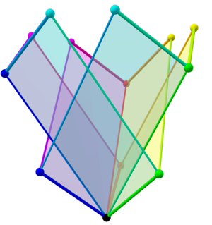 Tree of weak orderings in concertina cube 268.png
