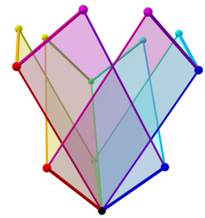 Tree of weak orderings in concertina cube 704.png
