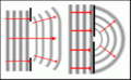Water ripples Diffraction.png