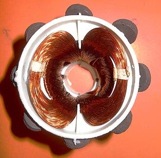 Deflection yoke - Image: Yoke coil 1