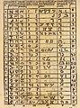 Œdipus Ægyptiacus, 1652-1654, 4 v. 2116 (25908405431).jpg