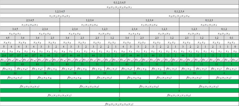 Таблицы Лукиных онлайн Таблицы для гидравлического