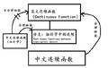 中文连续函数链接问题.png