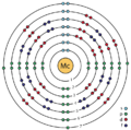 115 moscovium (Mc) enhanced Bohr model.png