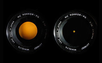 Aperture - The aperture range of a 50mm Minolta lens, f/1.4–f/16