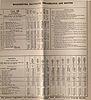 19670630 38 NH PRR Timetable (11974493275).jpg