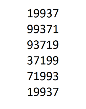 Circular prime - The numbers generated by cyclically permuting the digits of 19937. The first digit is removed and readded at the right side of the remaining string of digits. This process is repeated until the starting number is reached again. Since all intermediate numbers generated by this process are prime, 19937 is a circular prime.