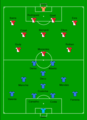 2004 UEFA Champion's League final - AS Monaco vs FC Porto Line-up.png