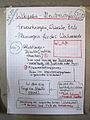 2010-10-17-Mentorentreffen-Flipchart1.JPG