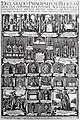 Aachen Cathedral Treasury, engraving of relics, ca 1615.jpg
