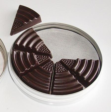 File:Achtelstuecke Schokolade.jpg