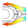 Aerodynamisme Eriba.png