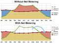 Annual Net Metering.png