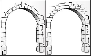 Encorbellement wikip dia for Architecture modulaire definition
