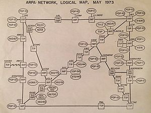 ARPANET - ARPA network map 1973