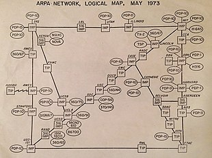 ARPANET Wikipedia