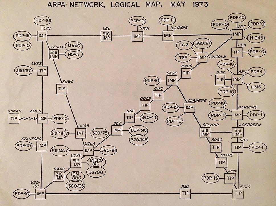 Arpanet map 1973