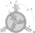 Asynchronous Machine with wound rotor - Diagram.png