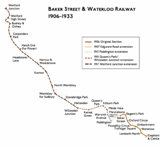 Baker Street and Waterloo Railway underground railway company in London