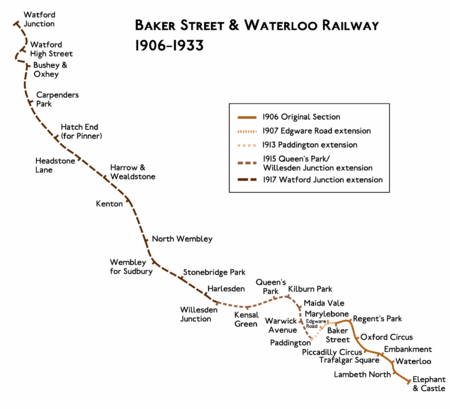 Route diagram showing the railway as a brown line running from Watford Junction at top left to Elephant and Castle at bottom right