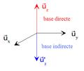 Bases directe et indirecte.png