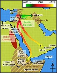 Proto Semitic Language Wikipedia