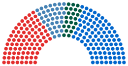 Structure of the National Assembly as of 2012