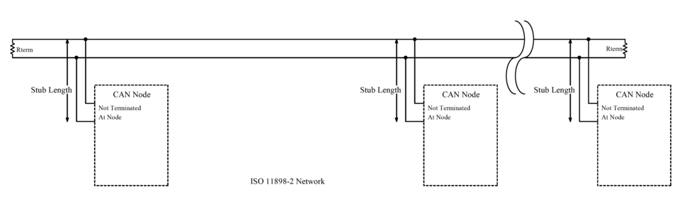 CAN ISO11898-2 Network