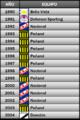 Campeonato Uruguayo 1990-2004.png