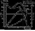 Característica de un ventilador.png