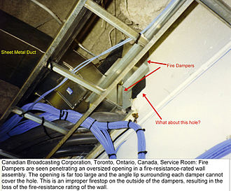 Fire damper - Fire damper deficiency: The installed annular clearance around the damper violates the certification listing